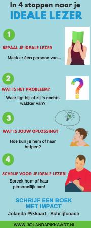 4 stappen ideale lezer klein #infographic